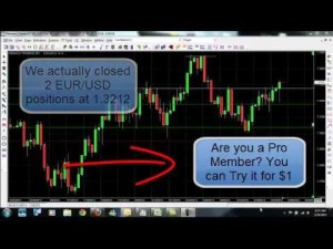 Best forex pairs to trade nial fuller
