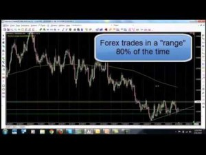 Free Forex Training Video Forex Trading for Beginners and Pro's - FX Forex FX