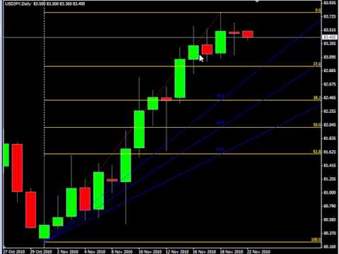 Benny liang forex trading review